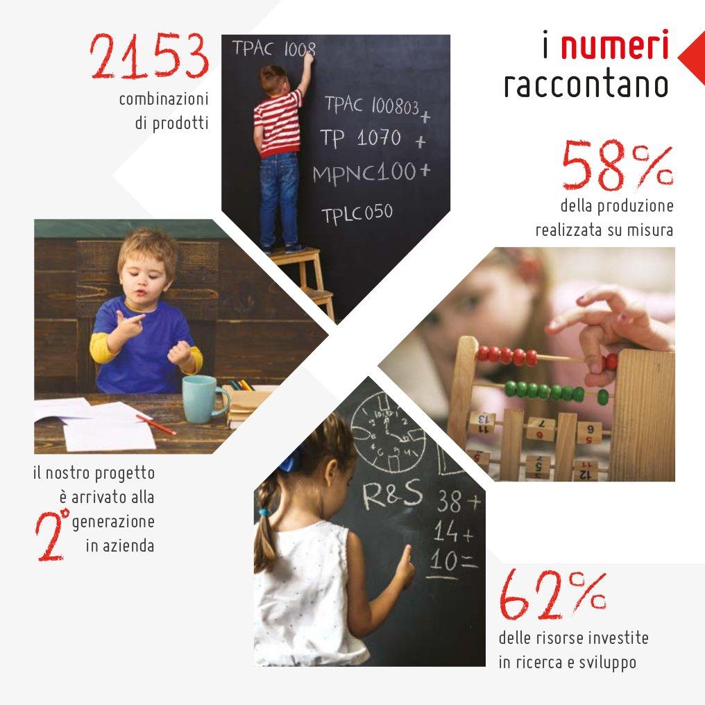 I numeri raccontano
